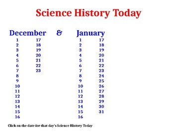 Science History Today: Dec. & Jan.