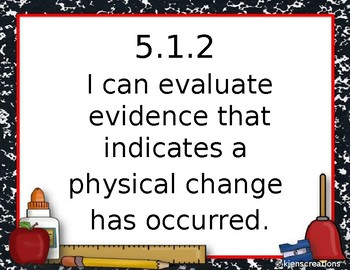 Science I can, Why, and I will know I have it when.. Posters