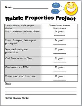 Science: Identify  Properties or Attributes : Project Letter & Rubric