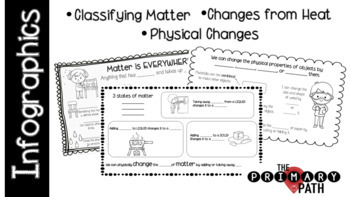 Science Infographics - Classifying Matter, Changes from Heat, Physical Changes