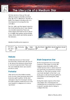 Science Information and Worksheet - Lifecycle of a Medium Star