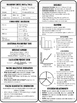 Nature of Science Cheat Sheet