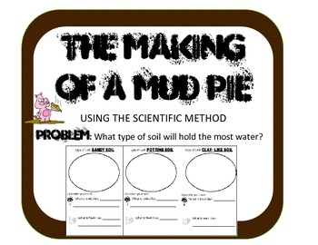 Scientific Method Inquiry-Investigate Types of Soils absorbing water