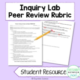 Science Inquiry Lab Report Peer Review Worksheet Checklist