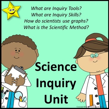 Science Inquiry Unit (Lessons and Quizzes)