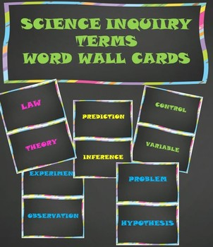 Science Inquiry Vocabulary WORD WALL Set