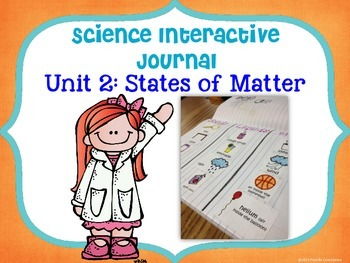 Science Interactive Journal Unit 2: States of Matter