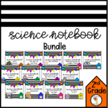 2nd Grade Science Interactive Notebook