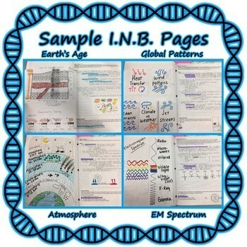 Science Review Interactive Notebook