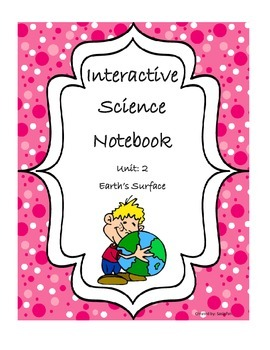 Science Interactive Notebook Earth's Surface