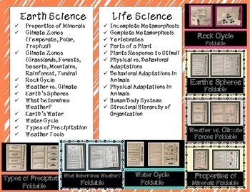 Science Interactive Notebook Bundle (Foldables)