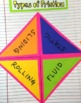 Motion and Forces: Physical Science Interactive Notebook