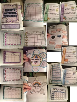 Science Interactive Notebook- Patterns of Change