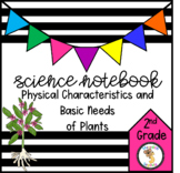 Physical Characteristics and Basic Needs of Plants (2nd Gr