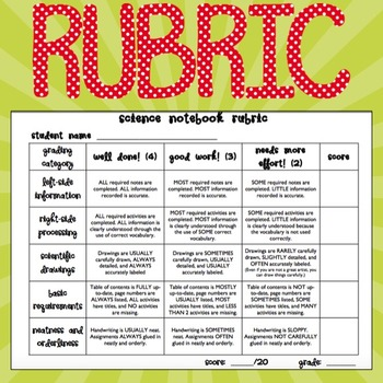 science interactive notebook rubric and grade recording sheet tpt. Black Bedroom Furniture Sets. Home Design Ideas
