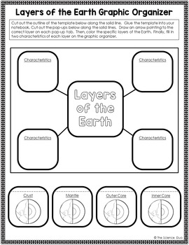 Science Interactive Notebook Sampler - FREE