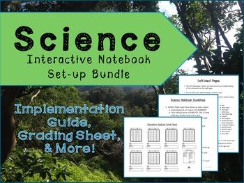 Science Interactive Notebook Set-up Bundle