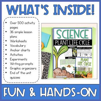 Science Interactive Notebook: Unit 5 Bundle
