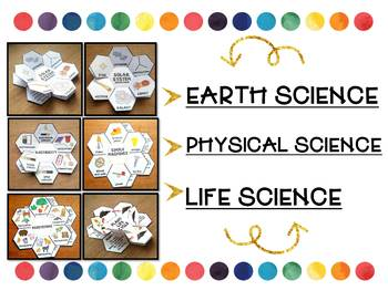 Science Interactive Notebook foldables-BUNDLE