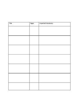 Science Interactive notebook all about me and table of contents