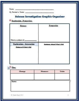 Science investigation packet with grading rubric for grades 3 4 tpt science investigation packet with grading rubric for grades 3 4 ccuart Choice Image