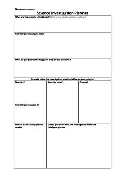Science Investigation Planner