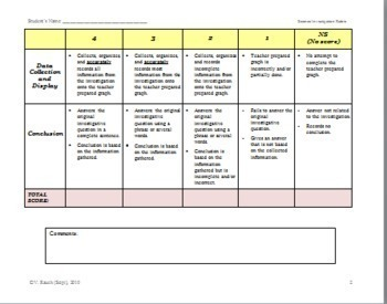 Science Investigation Rubric for the Primary Grades