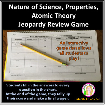 Science Jeopardy 1 Nature of Science, Properties Atomic Theory