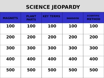 Science Jeopardy #2