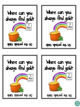 Science Jokes for St. Patrick's Day