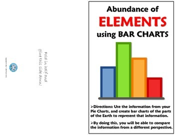 Science Journal: Abundance of Elements Foldable Bar Charts