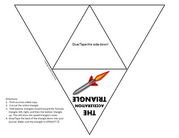 Science Journal: Acceleration Triangle Foldable
