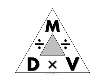Acceleration formula triangle. Science journal density clipart