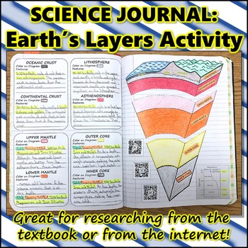 Earth Layers Activities Worksheets Teachers Pay Teachers
