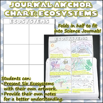 Science Journal: Ecosystems Anchor Chart