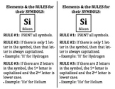 Science Journal: Element Symbol Rules