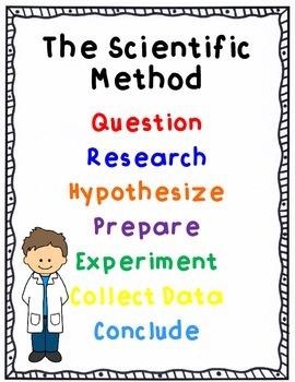 Science Journal First Grade