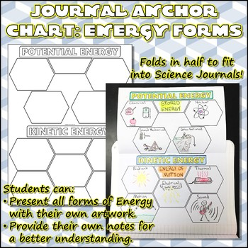 Science Journal: Forms of Energy Anchor Chart