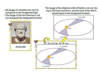 Science Journal: Geocentrism, Heliocentrism and Elliptical Orbits
