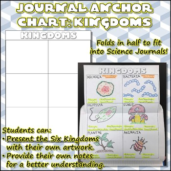 Science Journal: Kingdoms Anchor Chart