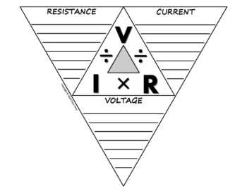 Science Journal: Ohm's Law Triangle Foldable