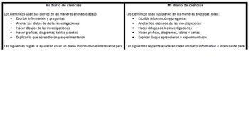 Science Journal Procedures