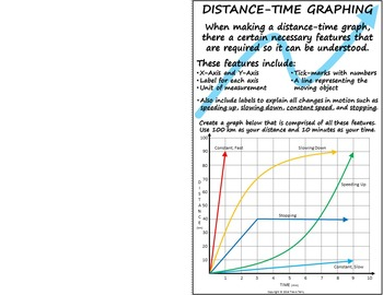 Science Journal: Quick Graphing Guide