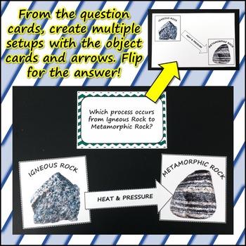 Science Journal: Rock Cycle Card Sort