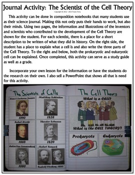 Science Journal: Scientists of Cell Theory