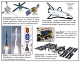 Science Journal: Space Exploration Devices