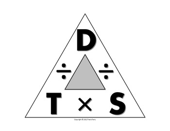 Acceleration formula triangle. Science journal speed clipart