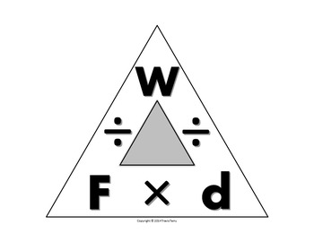 Science Journal: Work Triangle Clipart