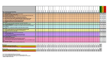 UK National Curriculum Science Key Objectives Assessment Grid - Year 3