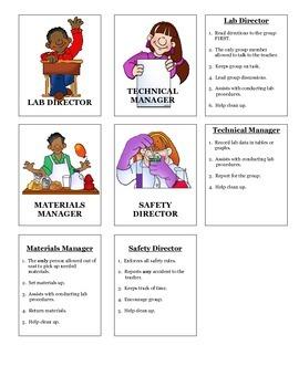 Science Lab Assignment Card & Job Descriptions